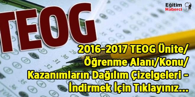 2016-2017 TEOG Ünite/Öğrenme Alanı/Konu/Kazanımların Dağılım Çizelgeleri - İndirmek İçin Tıklayınız...