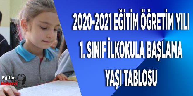 2020-2021 EĞİTİM ÖĞRETİM YILI 1. SINIF İLKOKULA BAŞLAMA YAŞI TABLOSU