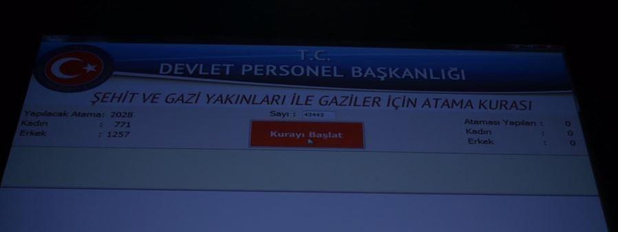 -ŞEHİDİN ANNE VE BABASINA İŞ İMKANI