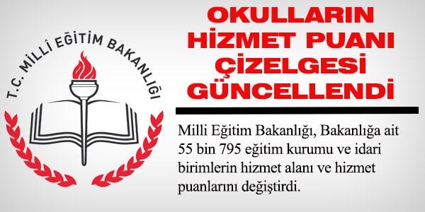 Türkiye Genelinde Tüm Okulların Hizmet Puanları Güncellendi