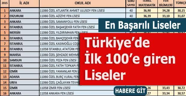 Türkiye'deki En Başarılı 100 Lise Açıklandı! | Sıralı Tam Liste
