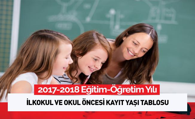 2017-2018 İlkokul Ve Okul Öncesi Kayıt Yaşı Tablosu belli oldu