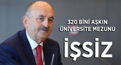 -320 BİNİ AŞKIN ÜNİVERSİTE MEZUNU İŞSİZ