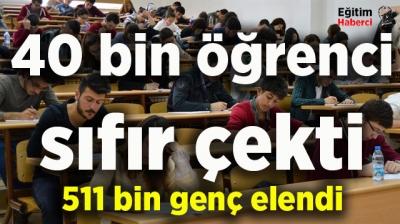 40 bin öğrenci sıfır çekti 511 bin genç elendi