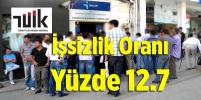İşsizlik Oranı Yüzde 12.7