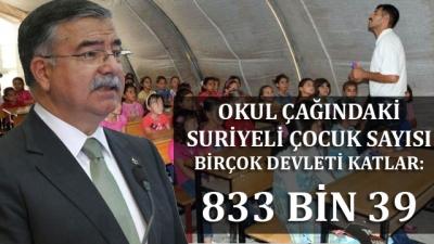-OKUL ÇAĞINDAKİ SURİYELİ ÇOCUK SAYISI BİRÇOK DEVLETİ KATLAR: 833 BİN 39