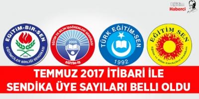Temmuz 2017 İtibari ile Sendika Üye Sayıları Belli Oldu