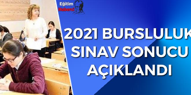 2021 Yılı İlköğretim ve Ortaöğretim Kurumları Bursluluk Sınavı (İOKBS) Sınav Sonucu