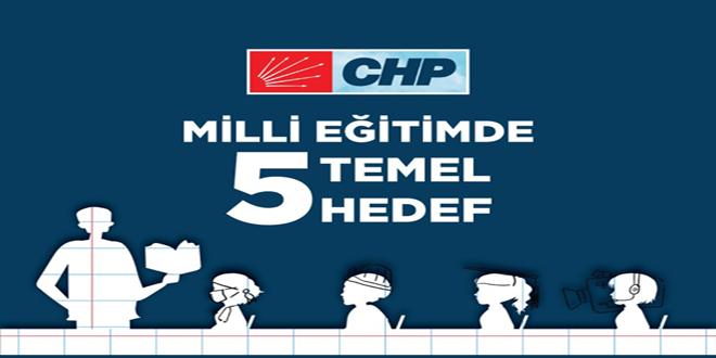 CUMHURİYET HALK PARTİSİ'NİN MİLLİ EĞİTİMDE 5 TEMEL HEDEFİ