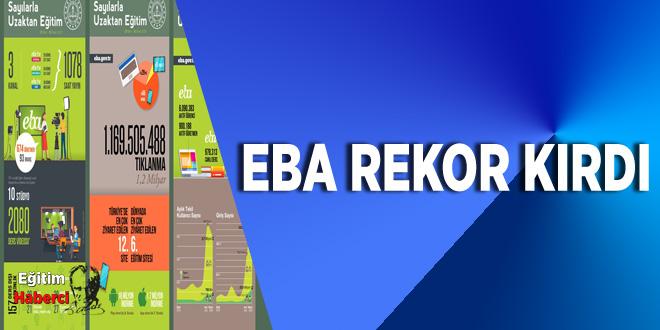 EBA Rekor Kırdı