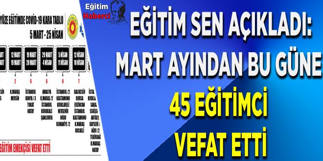 EĞİTİM SEN AÇIKLADI:MART AYINDAN BU GÜNE 45 EĞİTİMCİ VEFAT ETTİ