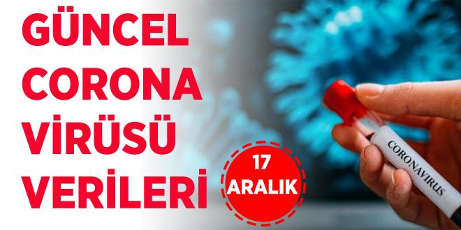 Güncel corona virüsü verileri açıklandı-17Aralık