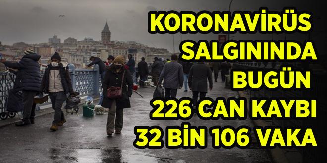 KORONAVİRÜS  SALGININDA BUGÜN  226 CAN KAYBI 32 BİN 106 VAKA