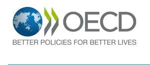 -OECD: TÜRKİYE'DE BECERİLİ VE EĞİTİMLİ OLMAK = İŞSİZLİK