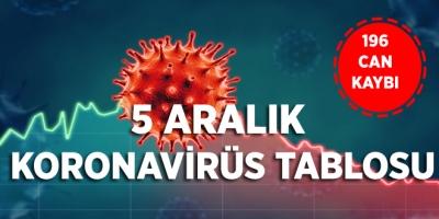 5 Aralık Koronavirüs Tablosu:196 Can Kaybı